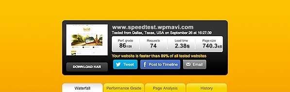 Wordpress Site Hız Performansı Ölçme
