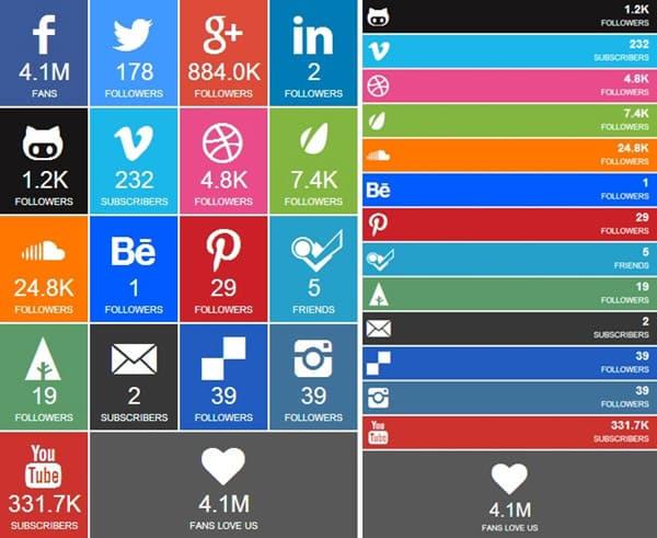 Woırdpress Sosyal Medya Sayfa Beğenme B ileşeni