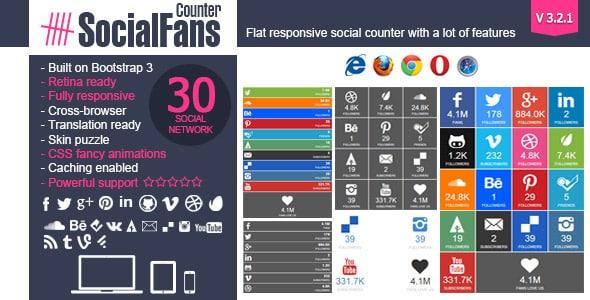 Wordpress Facebook Twitter Google Sayfaları Beğen Butonları Bileşeni