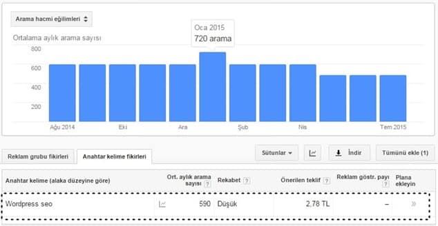 Google adwords arama hacmi