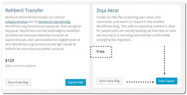 Wordpress.com'dan wordpress.org'a transfer