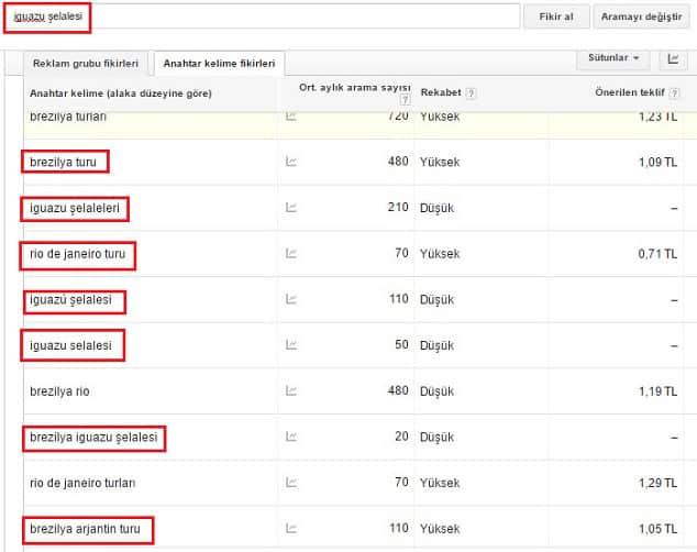 anahtar kelime analizi - google anahtar kelime planlayıcısı