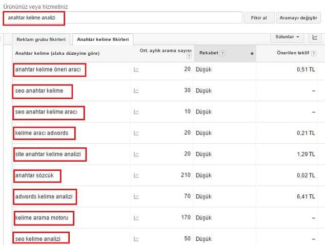 anahtar kelime analizi google anahtar kelime bulucu ve verdiği fikirler