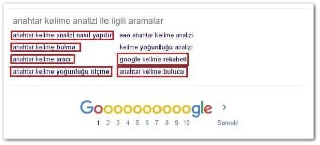 anahtar kelime analizi google ilgili aramalar