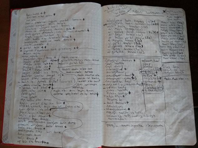 anahtar kelime analizi anahtar kelime havuzu