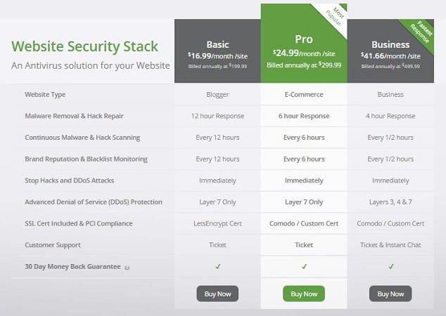 Sucuri Satın Alma Süreci - WordPress Güvenliği - Hack Temizleme
