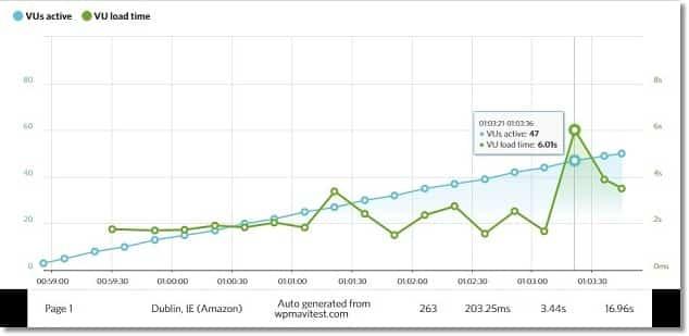 en-iyi-hosting-firmas%C4%B1-radore.jpg