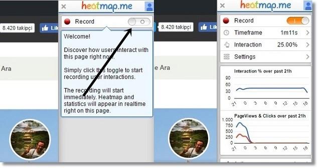 Google Adsense Reklam Yerleşimi için Heatmap
