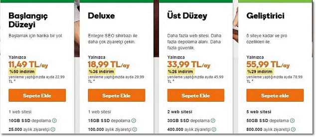 Wordpress Site Kurma - WordPress Hosting Paket Fiyatları