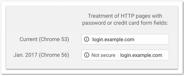 Wordpress SSL Kurulumu- Neden Http'den Https'te Yönlendirme Yapmalısınız