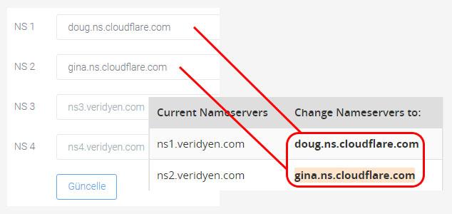 WordPress CloudFlare Kurulumu - DNS Değiştirme