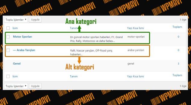 WordPress Kategori Ekleme - Alt Kategori Oluşturma