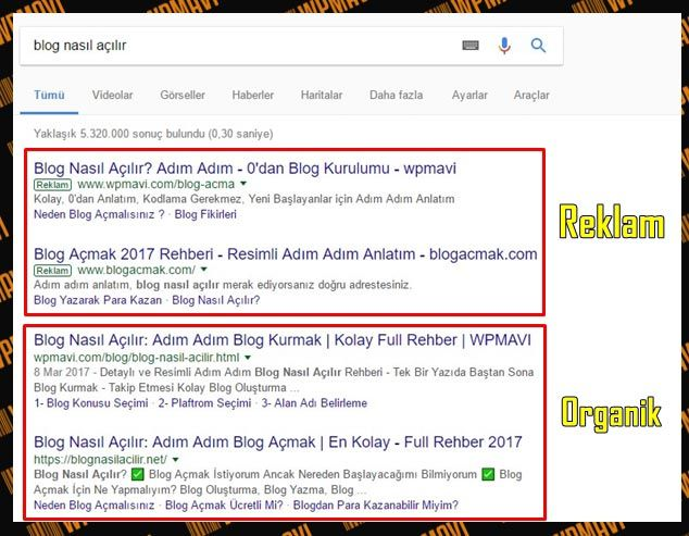 Google Para Kazanma - Adwords
