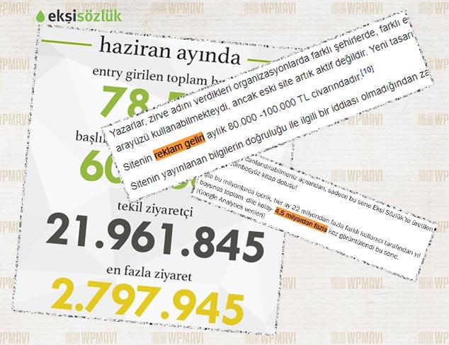 Sosyal Medya Sitesi Kurmak - Ekşi Sözlük İstatistikleri