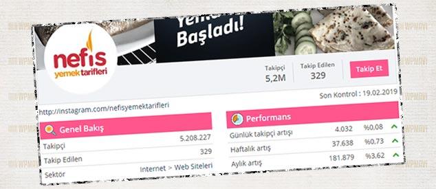 Sosyal Paylaşım Sitesi Kurma- Instagram Takipçi Sayısı Örneği