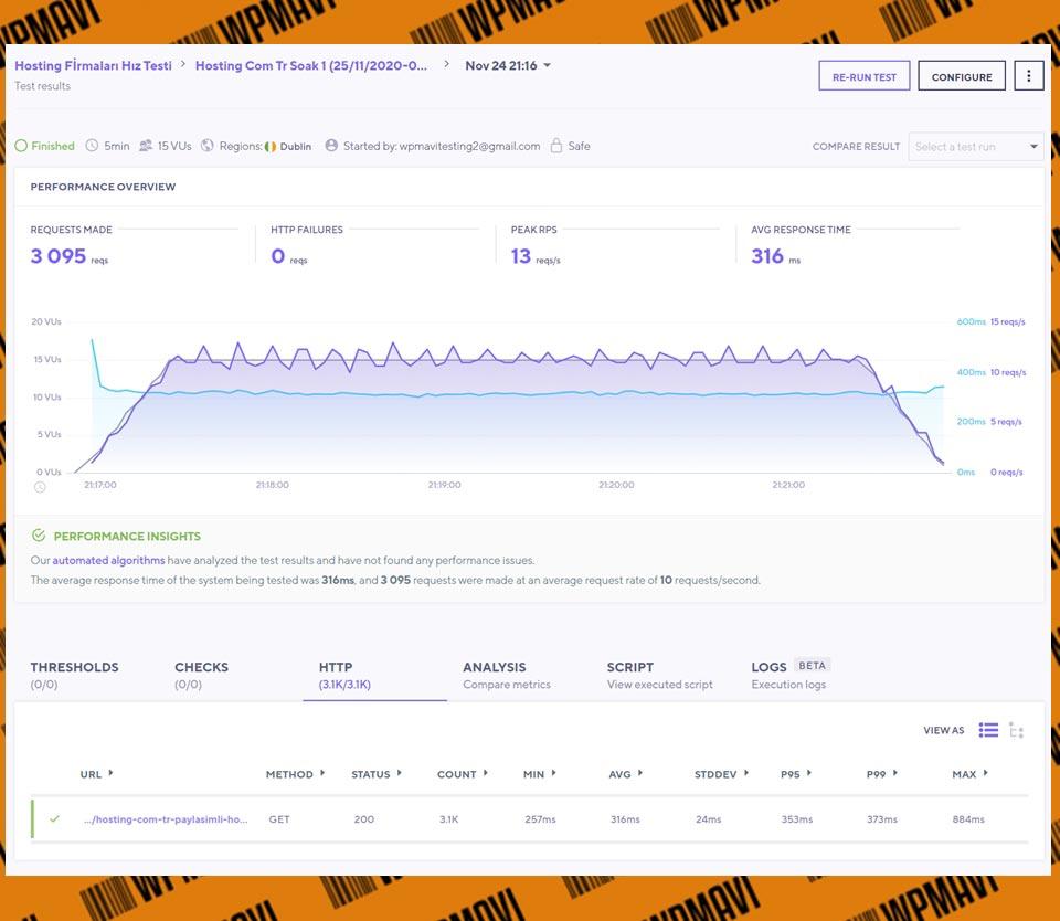 K6 Soak Testi Hosting Com Tr Sonuçları - en iyi host