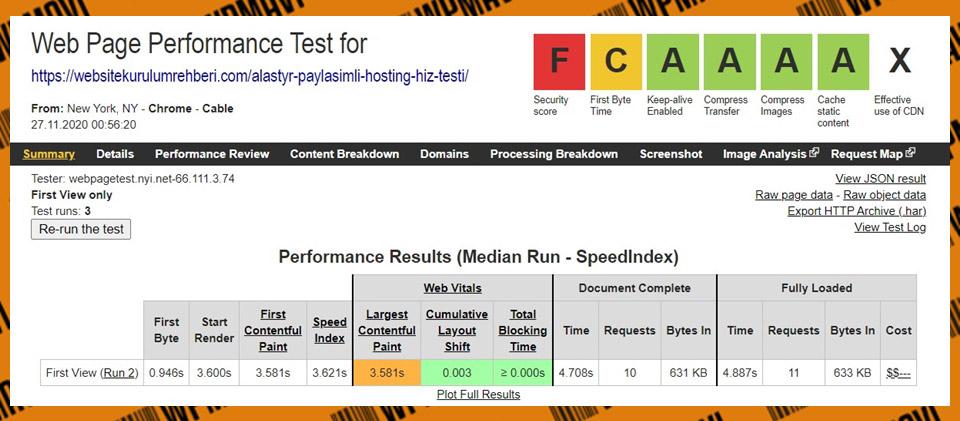 Kaliteli Hosting - Webpagetest Alastyr Test 3