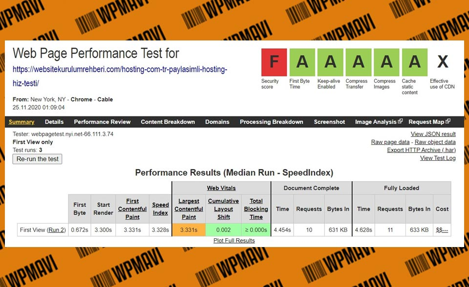Webpagetest sonuçları test 1 Hosting Com TR - En iyi yerli hosting firması