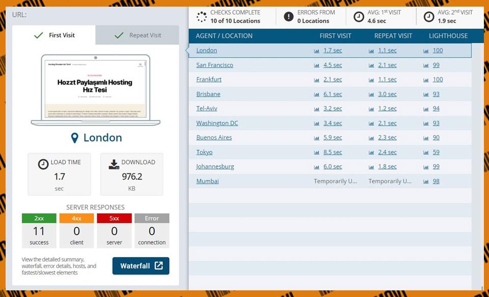 Web hosting firmaları türkiye - Dotcomtools Hozzt Test