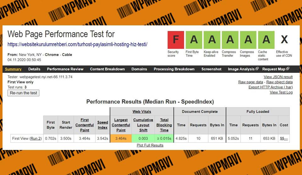 Webpagetest Sonuçları Test 1 Turhost - Hosting Şirketleri
