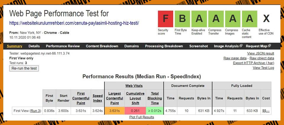 Webpagetest Cenuta Test 1 - Kaliteli hosting türkiye