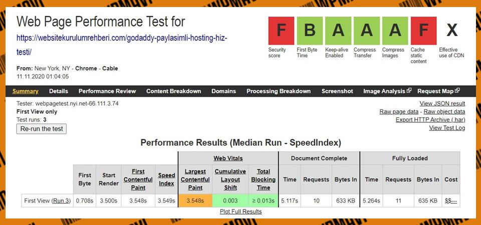 Webpagetest Godaddy Test 4 - En iyi kurumsal hosting firmaları
