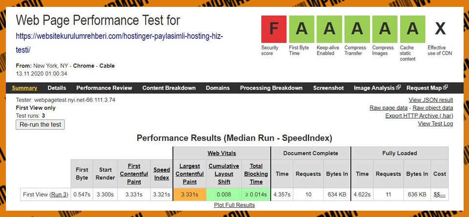 Webpagetest Hostinger Test 4 - Kurumsal hosting firmaları
