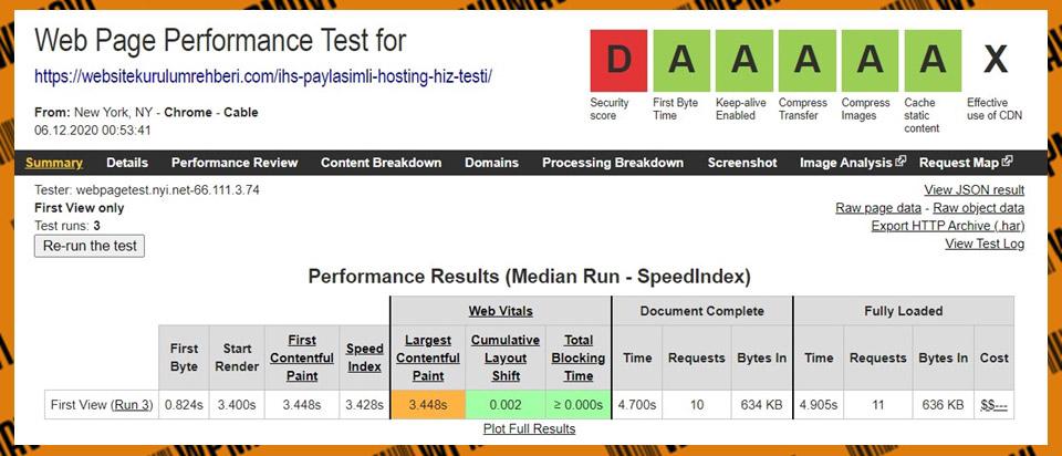 Webpagetest ihs test 4 - Türkiye web hosting