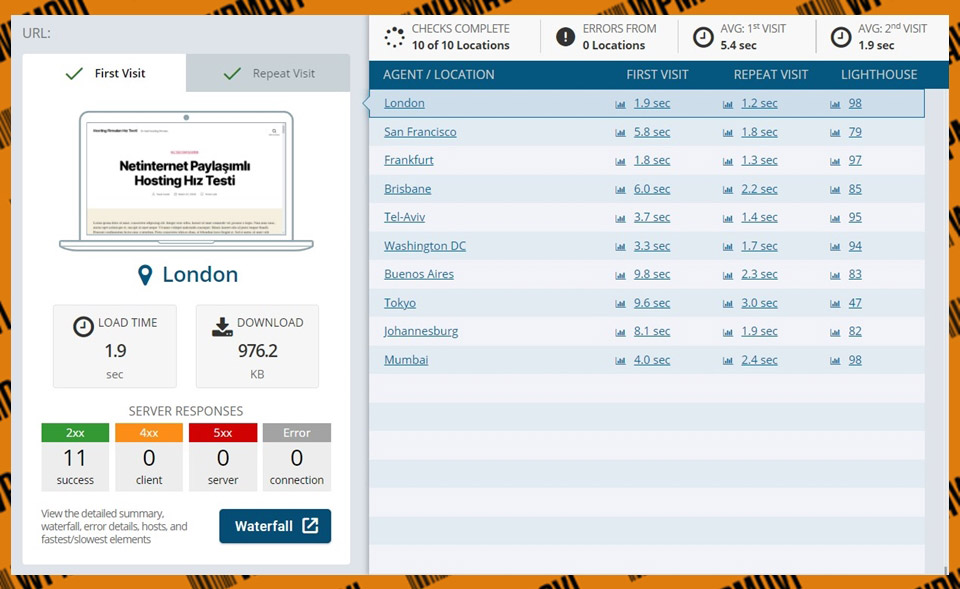 Dotcom Tools Netinternet Test 3 - Hosting firması tavsiye