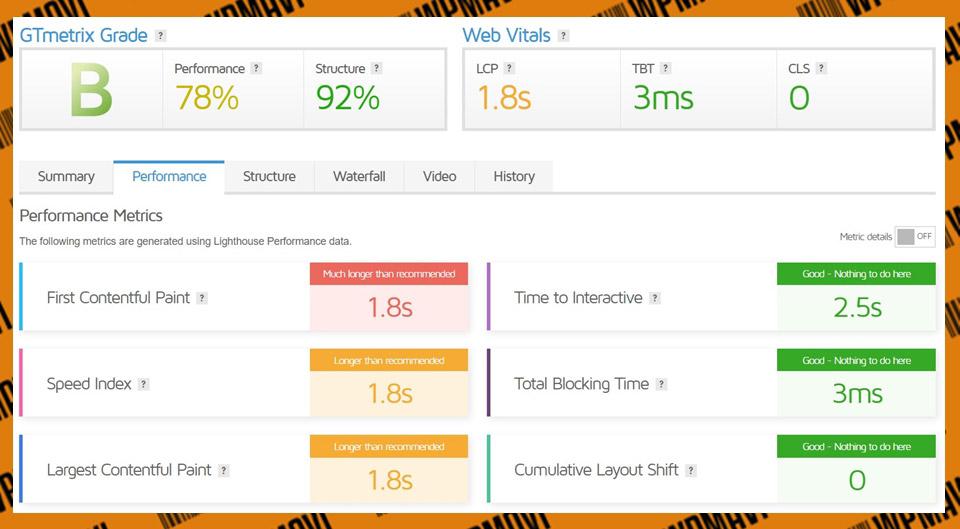 Gtmetrix Netinternet Test 1 - Türkiyenin en iyi hosting firması hangisi