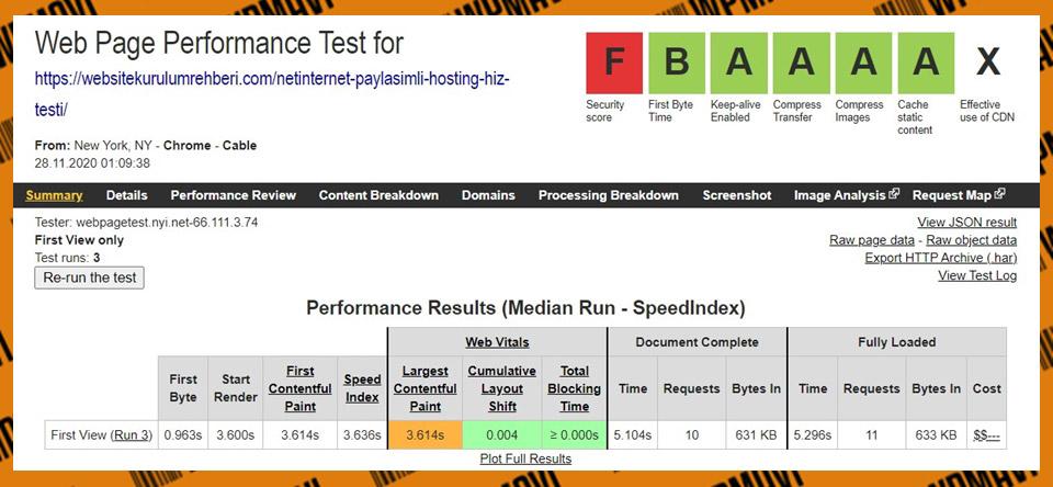 Webpagetest Netinternet Test 5 - En güvenilir hosting firmaları