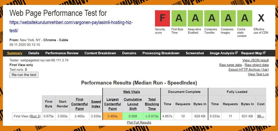 Webpagetest Vargonen Test 5 - En güvenilir hosting firması